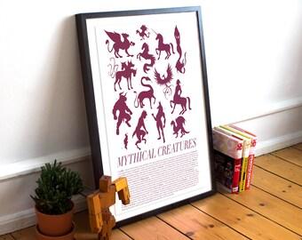 Fabelwesen Poster | Druckbare Poster