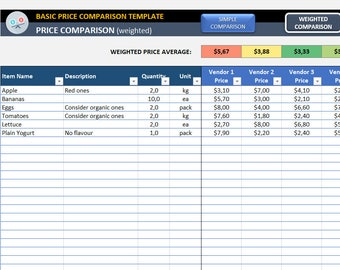 expense analysis dashboard printable excel template for