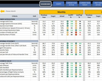 HR KPI Dashboard Template Ready-To-Use Excel Spreadsheet