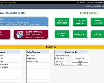 Kleine Unternehmen Excel Template Pack Pack Business   Etsy