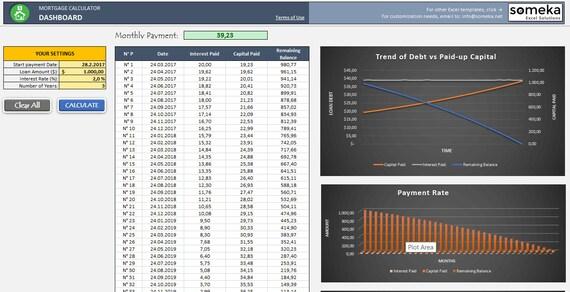 Hypothekenrechner Excel-Vorlage Darlehenszahlungen zu | Etsy