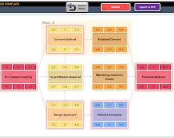 PERT Chart Maker - Excel Chart Generator - Business Project Management - Chart Maker - PERT Chart - Business Management Tools - Excel Tool