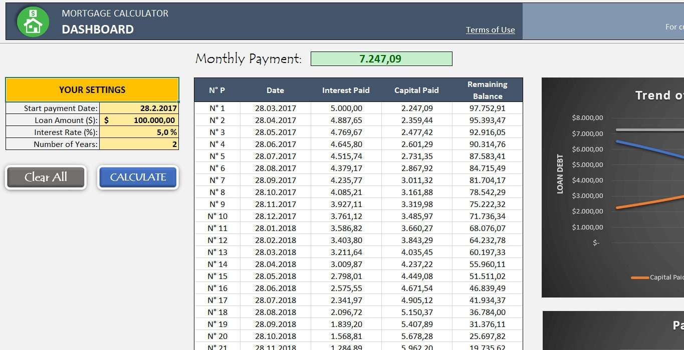 mortgage calculator excel template to calculate loan
