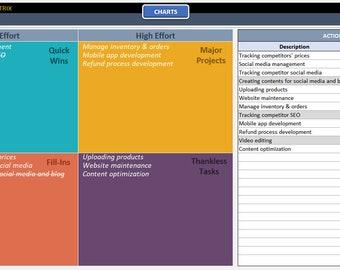 Action Priority Matrix Generator - Plan Generator - Action Diagram - Action Priority Template