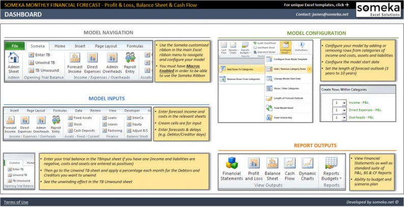 Financial Forecasting and Planning Model - Excel Tools - Excel Template