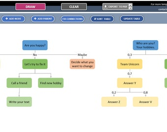 Decision Tree Template - Excel Template - Decision Tree Maker - Planning Chart Generator - Decision Tree Generator