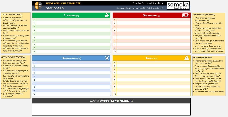 SWOT-Analyse-Excel-Vorlage | Etsy