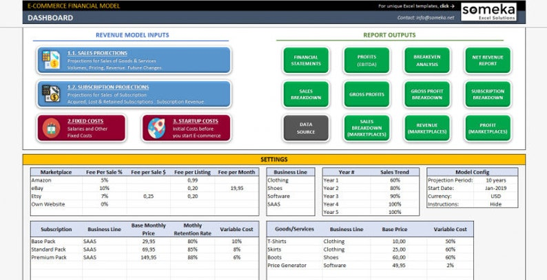 Ecommerce Startup Financial Model Template - Excel for Business - Excel  Template