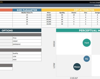 Perceptual Map Template - Excel Templates - Perceptual Map - Excel Spreadsheet - Comparison Table Generator - Perceptual Map Generator