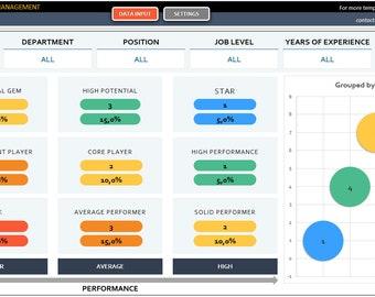 9 Box Grid Talent Management Template - Staff Management Tool - Performance Analysis Template - Performance Assessment - 9 Box Grid