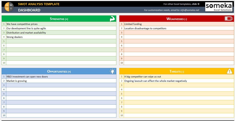 SWOT-Analyse-Excel-Vorlage   Etsy