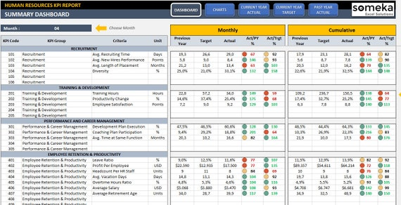 HR KPI Dashboard Template - Ready-To-Use - KPI Management - Excel Template