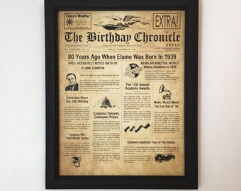 80th Birthday Gift Party Decor 1939 Gifts Frame Included Happy Ideas Fun Facts