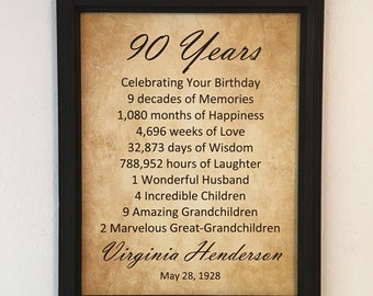 FRAMED 90th Birthday Gift Party Decor 1929 Gifts Poster Print Display
