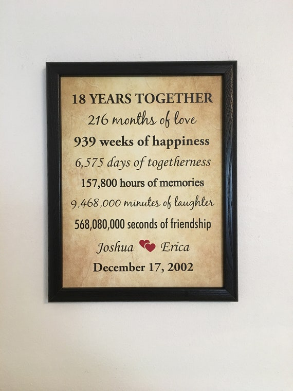 18th Anniversary Gifts 18 Year Anniversary Framed 18th Etsy