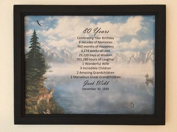 FRAMED 80th Birthday Gift Milestone Born In 1939