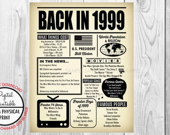 1999 the year you were born 19th birthday poster sign back in 1999 newspaper style poster printable 1999 facts 19 years ago