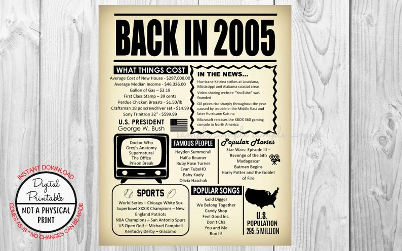 Back in 2005, Birthday Poster Sign, Back in 2005 Newspaper Style Poster,  Printable, Instant Download, 2005 facts, digital