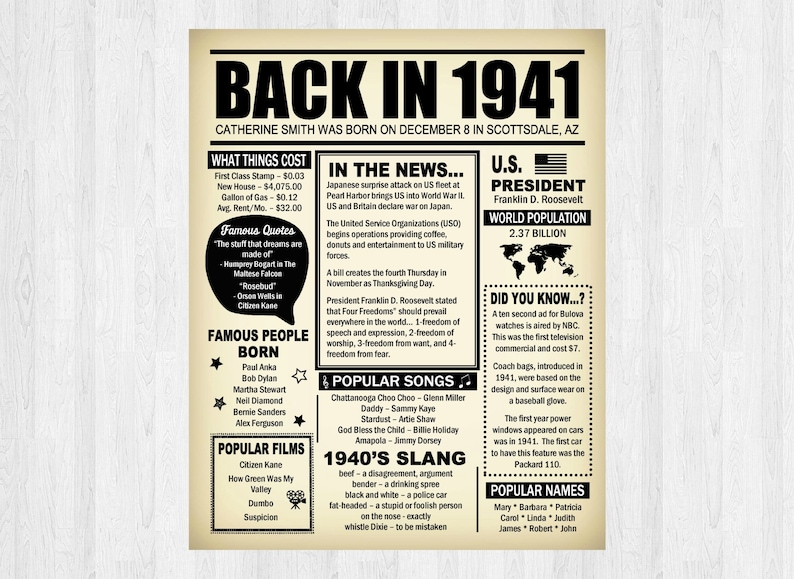 1941 The Year You Were Born 78th Birthday Sign Back In Newspaper Style Poster Printable Facts 78 Years Ago Customized