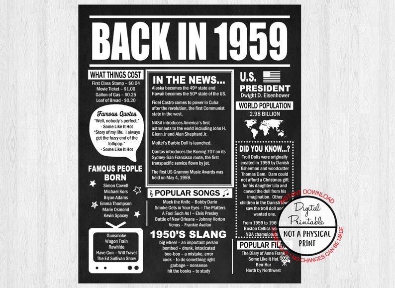 Back in 1959, Born in 1959, 60th Birthday Poster Sign, 60 Years Ago  Chalkboard Style Poster Decoration, Digital, Printable, 1959 Facts