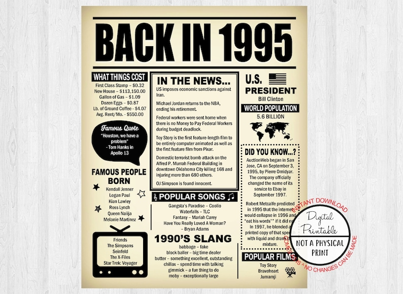 Back in 1995, Born in 1995, 24th Birthday Poster Sign, 24 Years Ago  Newspaper Style Poster Decoration, Digital, Printable, 1995 Facts