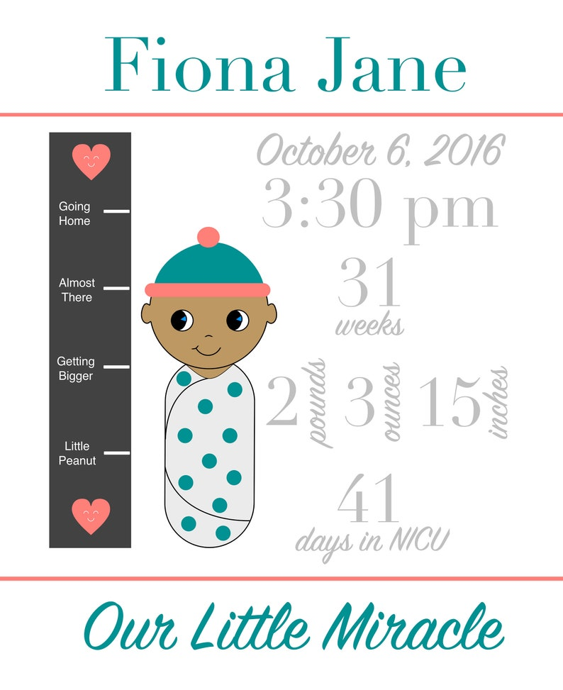 Our Little Miracle Preemie Birth Stat Wall Art Digital image 1