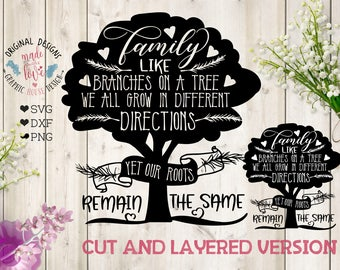 Family Tree svg, Family Like Branches on a tree we all grow in different directions yet our roots are the same Cut File in SVG, DXF, PNG