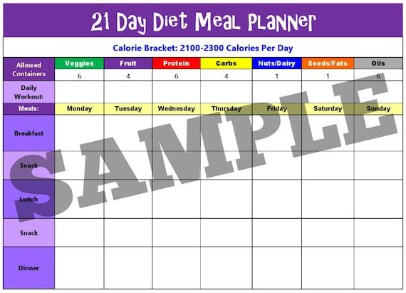 dieta dissociata 1500 calorie