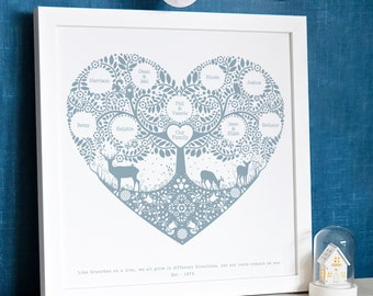 Personalised Woodland Family Tree Print, Mothers day gift