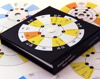 Music Compass / Brújula Musical