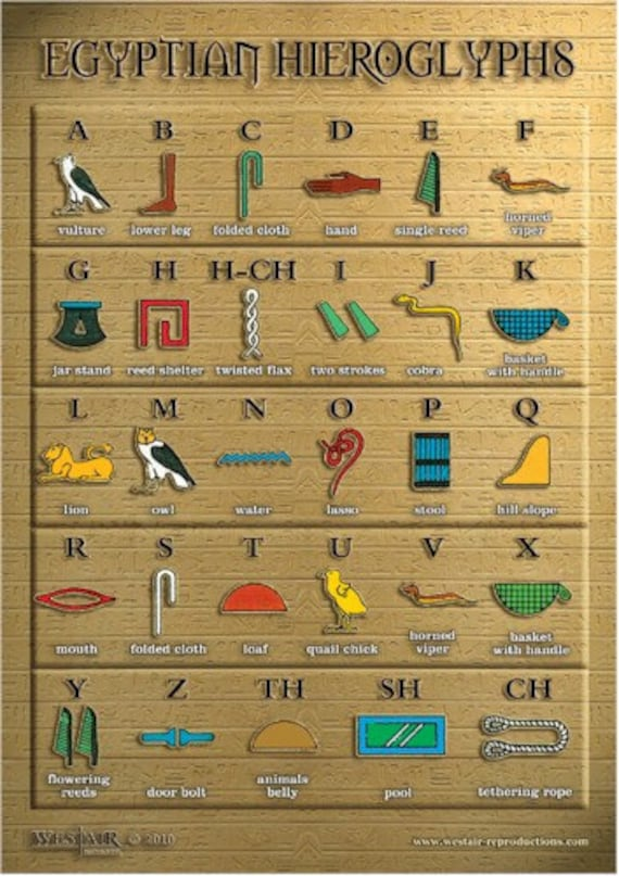 EHPA3 Egyptian Hieroglyps Hieroglypics Poster A3 29.7cm x 42cm