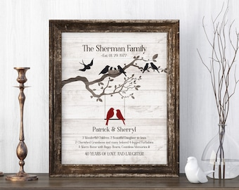 Personalized 40th Anniversary Gift For Parents, Custom Family Tree Wall Art, Wedding Anniversary Gift For Couple, Grandparent Gifts, Best