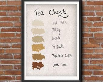 Tea Chart kitchen art decoration print