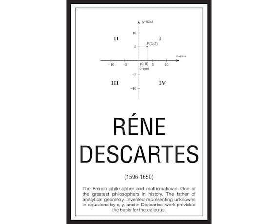 Math Poster, Printable Poster, Maths, Education, Mathematicians, Descartes