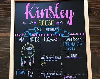 Girly Birthday Chalkboard