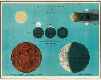 Antique Moon Eclipse diagram, Vintage astronomy wall chart, Eclipse of the moon art print, Lunar cycle, Sun Moon Earth, Celestial map