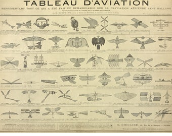 Antique aviation chart art print, Vintage airplane poster, Airplanes wall art, French Flying machines, Victorian, Steampunk, History