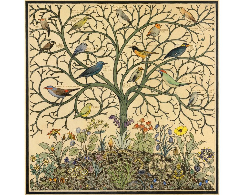 Songbirds art print Tree of life Tropical bird painting | Etsy