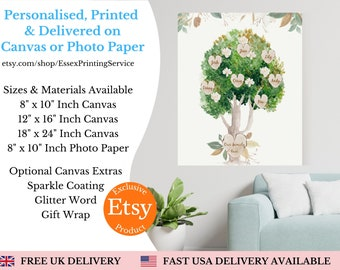 Personalised Family Name Print, Custom Family Keepsake, Unique Family Gift, Family Tree Collage, Family Photo Collage