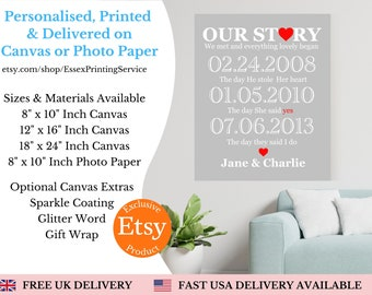 Custom Anniversary Wedding Canvas Wall Art | Unique Wall Decor Love Story Gift First Day Yes Day Best Day Memorial Gift Couple Personalised