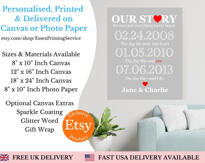 Featured listing image: Valentine gift -Our Love Story Sign, Rustic Love Story Timeline Wedding Decoration Print, personalized love story jute print- gift for him