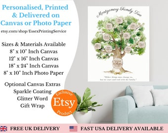 Our Family Personalised Print   Family Name Print   Family Gift   New Home Gift   Our Home Print   Our Family Print   Family Tree Print