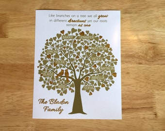 Personalised Family Tree Print Gift   Family Anniversary   Mum Nan   Unique Family Keepsake   Gift for Parents Grandparents