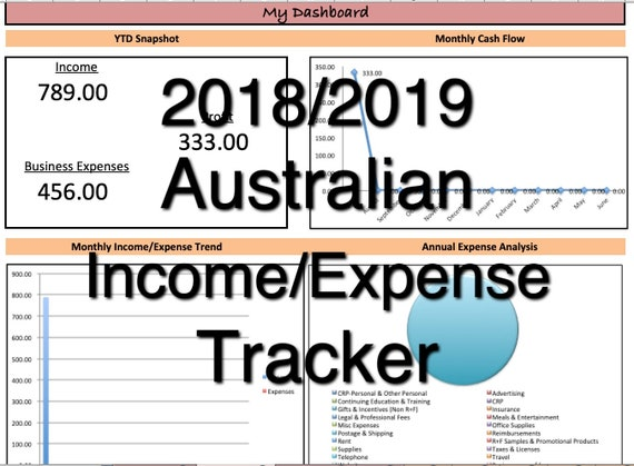 2018/2019 Australian Rodan + Fields Income/Expense Tracker, Monthly Cash  Flow Excel Spreadsheet, User-Friendly Profit & Loss System