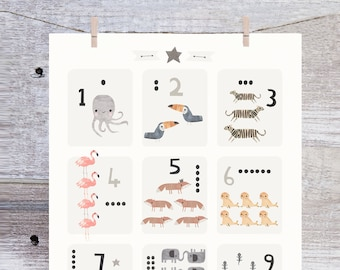 Number Print - Educational Print - Nursery Print - Nursery Art - Children's Prints - Children's Wall Art - Kid's Wall Art - Number Poster