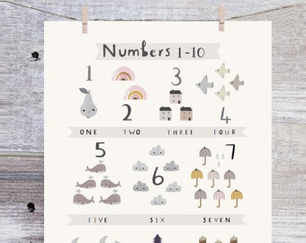 Number Print - Nursery Print - Nursery Wall Art - Children's Prints - Children's Wall Art - Educational Poster - Kid's Wall Art