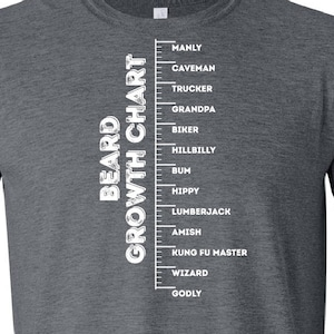 Beard Scale Length Ruler Chart Hipster Funny Mens Gift T Shirt Es Dress From Yearningfortshirt 13 06 Dhgate