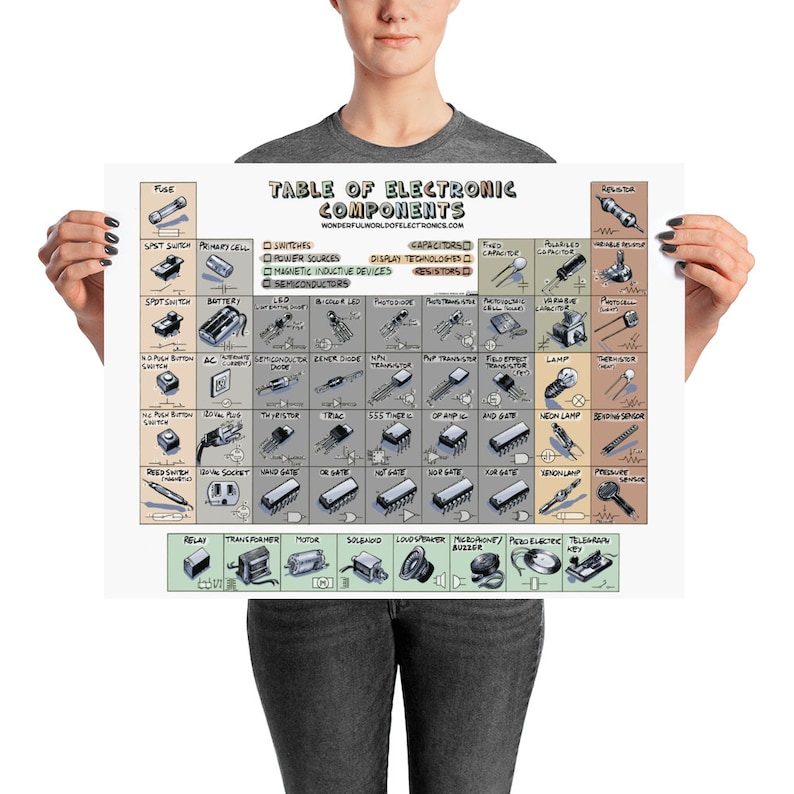Table of Electronic Components Poster image 0