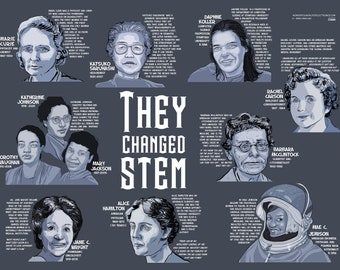 """THEY CHANGED STEM"""" poster, eleven women that changed science"""
