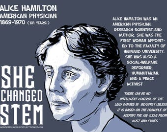 Alice Hamilton , digital Poster, SHE CHANGED STEM series. Downloadable file (Funding Campaign)